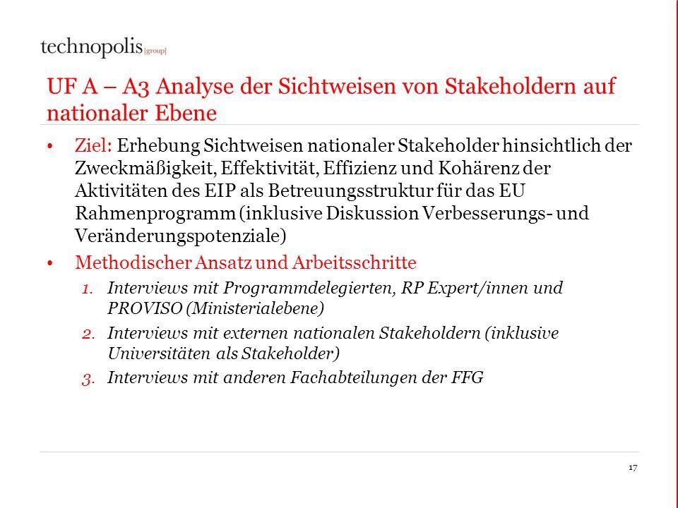UF A – A3 Analyse der Sichtweisen von Stakeholdern auf nationaler Ebene