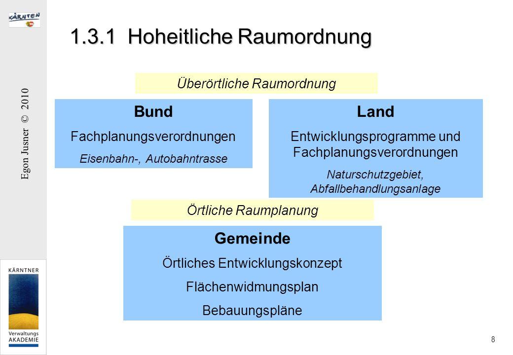 1.3.1 Hoheitliche Raumordnung