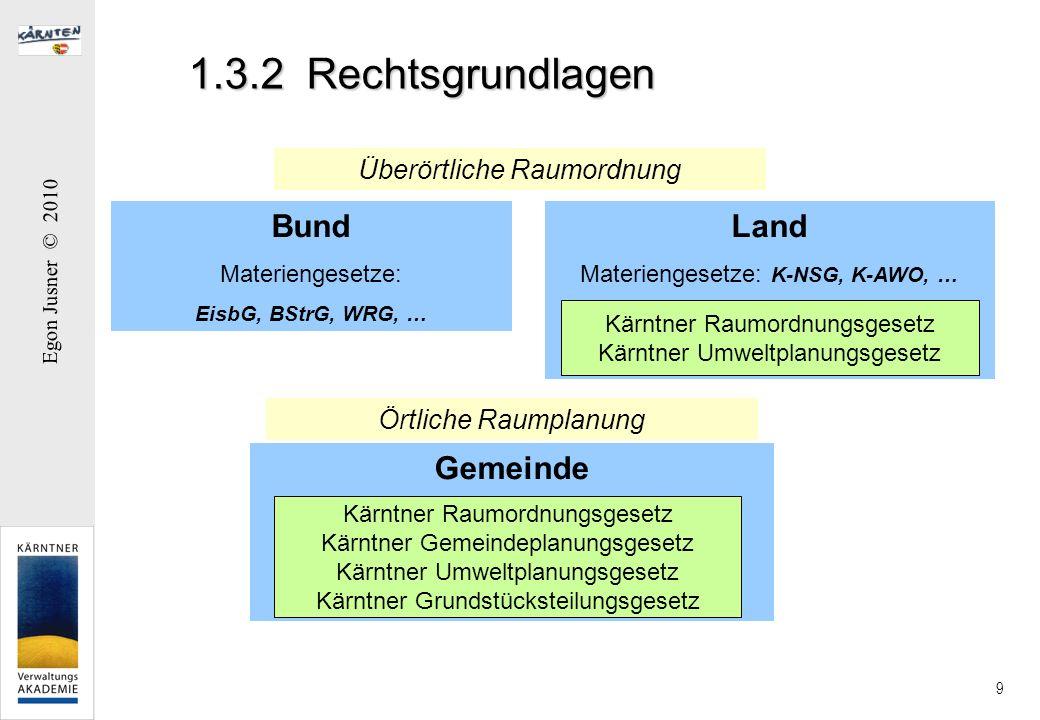 1.3.2 Rechtsgrundlagen Bund Land Gemeinde Überörtliche Raumordnung