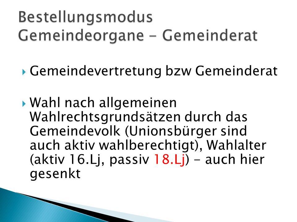 Gemeindevertretung bzw Gemeinderat