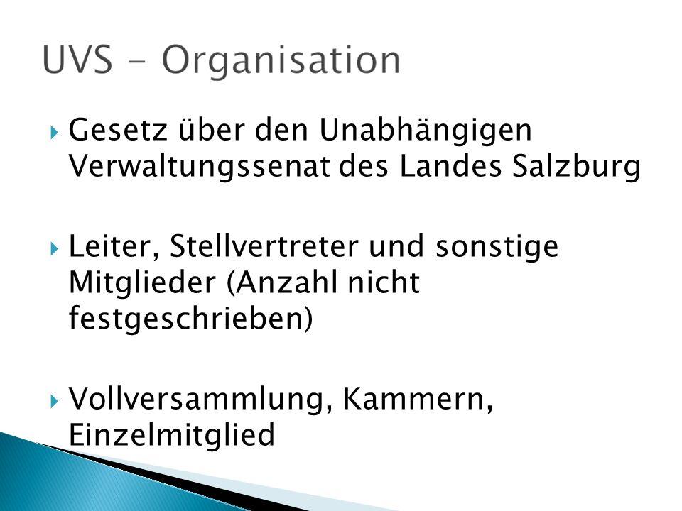 Gesetz über den Unabhängigen Verwaltungssenat des Landes Salzburg