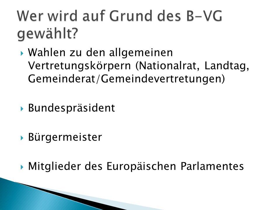 Wahlen zu den allgemeinen Vertretungskörpern (Nationalrat, Landtag, Gemeinderat/Gemeindevertretungen)