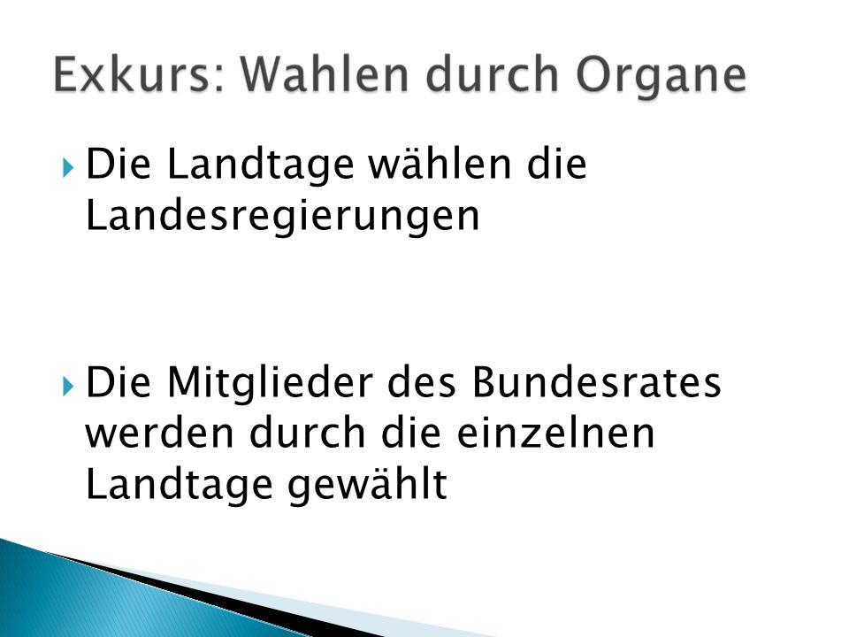Die Landtage wählen die Landesregierungen