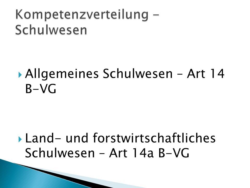 Allgemeines Schulwesen – Art 14 B-VG