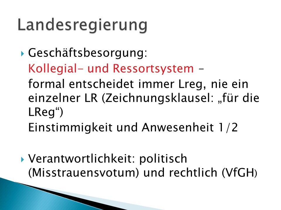 Landesregierung Geschäftsbesorgung: Kollegial- und Ressortsystem –