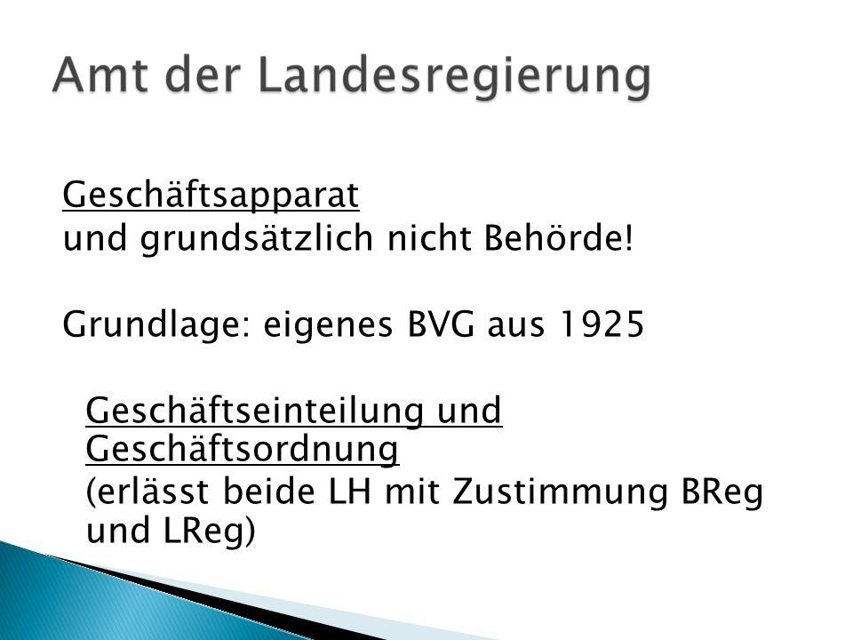 Geschäftsapparat und grundsätzlich nicht Behörde! Grundlage: eigenes BVG aus 1925. Geschäftseinteilung und Geschäftsordnung.