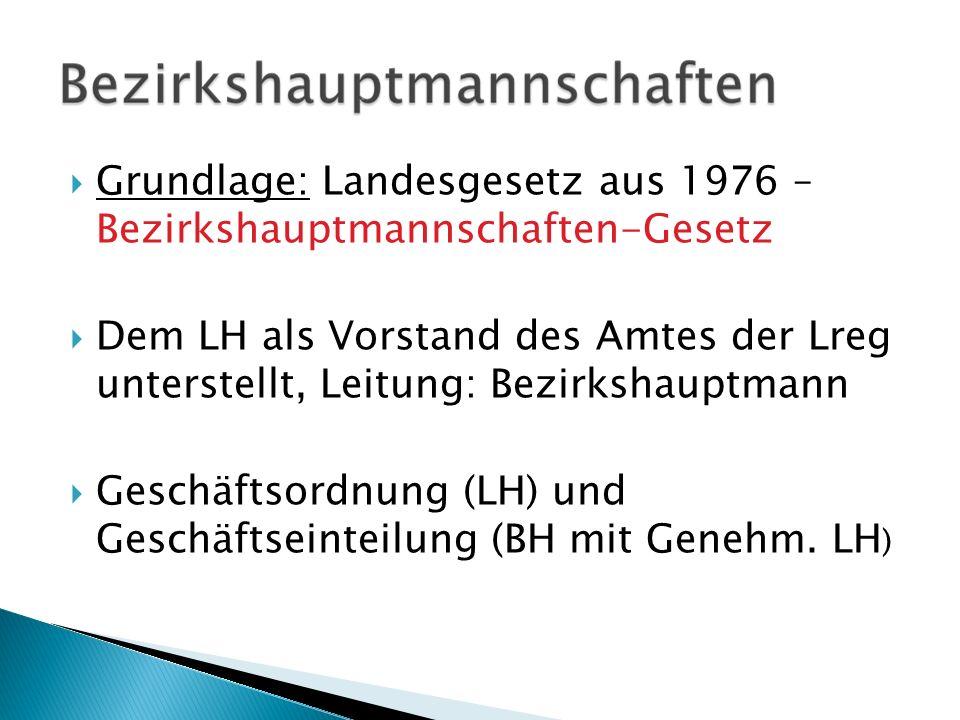 Grundlage: Landesgesetz aus 1976 – Bezirkshauptmannschaften-Gesetz