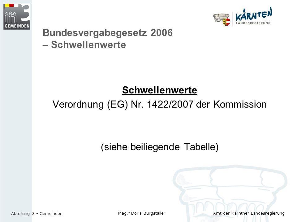 Bundesvergabegesetz 2006 – Schwellenwerte