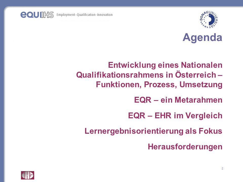 Agenda Entwicklung eines Nationalen Qualifikationsrahmens in Österreich – Funktionen, Prozess, Umsetzung.