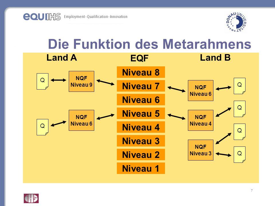 Die Funktion des Metarahmens