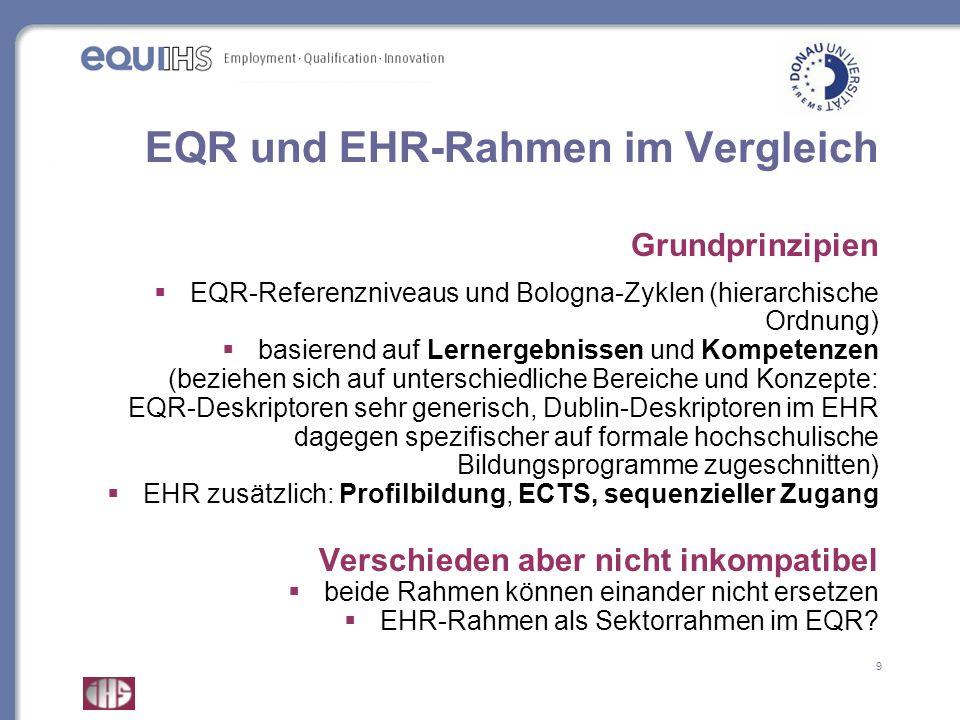 EQR und EHR-Rahmen im Vergleich