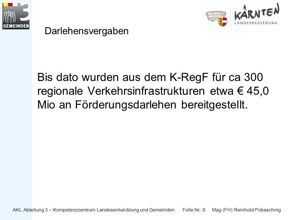 Darlehensvergaben Bis dato wurden aus dem K-RegF für ca 300 regionale Verkehrsinfrastrukturen etwa € 45,0 Mio an Förderungsdarlehen bereitgestellt.