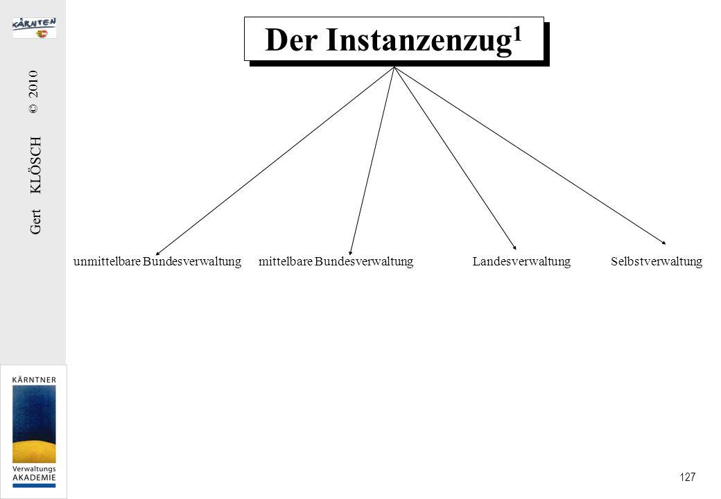Der Instanzenzug2 1. 2. ------- 3.