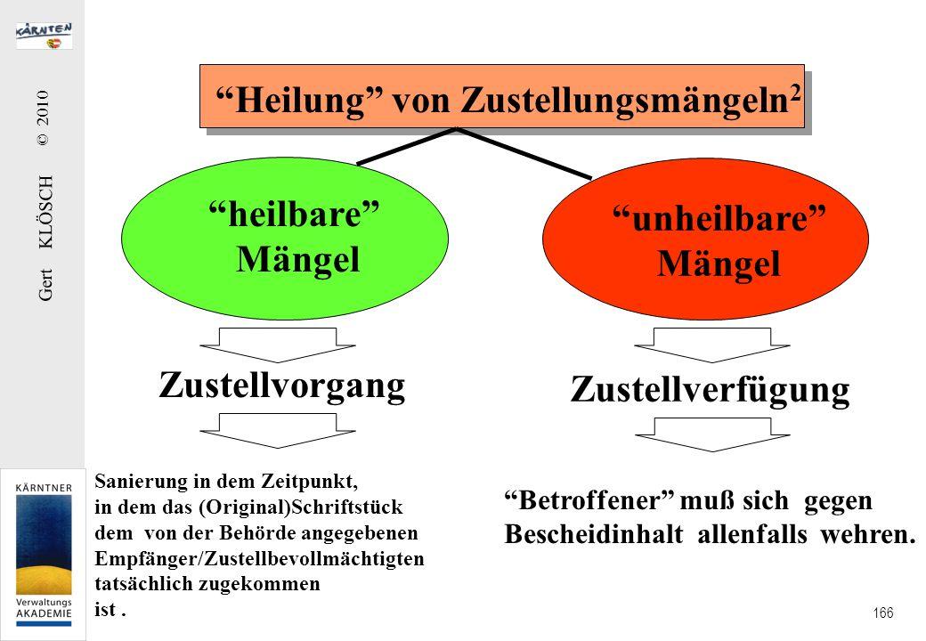 Grundsatz der Mitwirkungspflicht der Partei im Verwaltungsverfahren