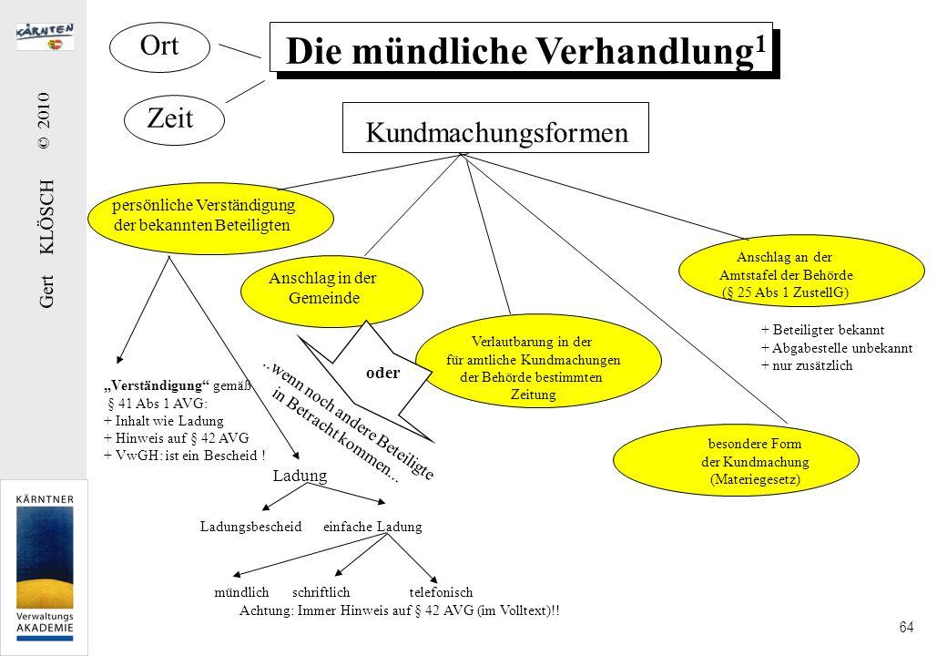Amtstafel (§ 25 ZustellG)