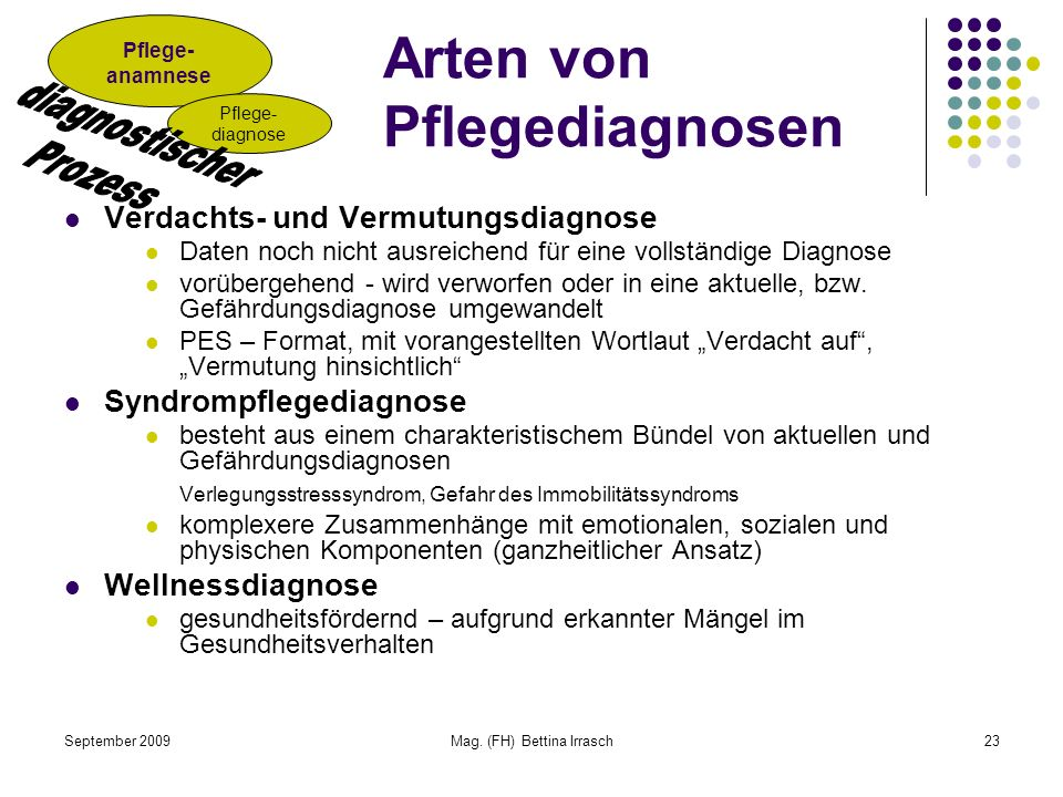 Arten von Pflegediagnosen