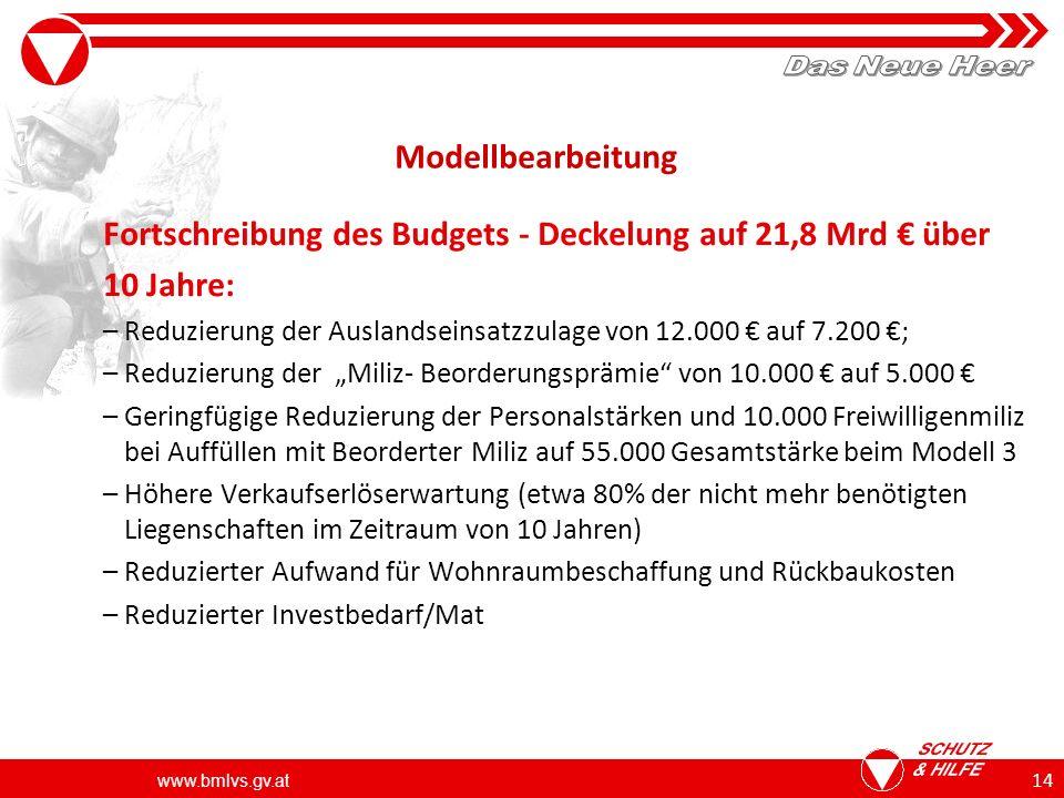 Fortschreibung des Budgets - Deckelung auf 21,8 Mrd € über 10 Jahre: