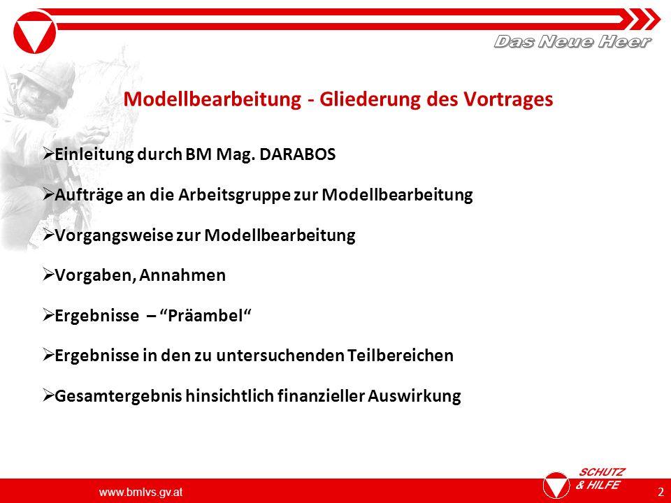 Modellbearbeitung - Gliederung des Vortrages