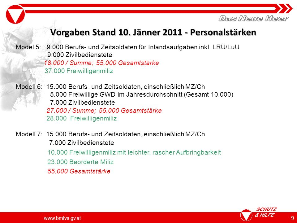 Vorgaben Stand 10. Jänner 2011 - Personalstärken