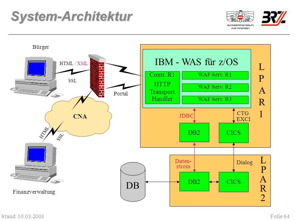 System-Architektur IBM - WAS für z/OS LPAR1 LPAR2 DB Contr. R1 HTTP