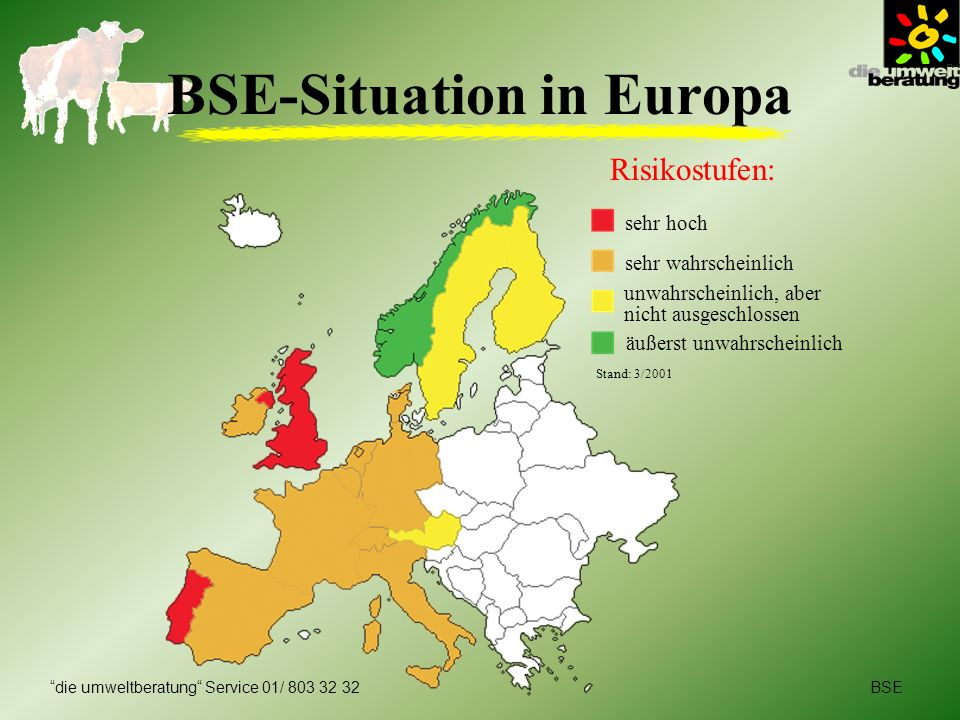 BSE-Situation in Europa