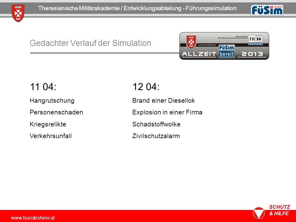 11 04: 12 04: Gedachter Verlauf der Simulation Hangrutschung