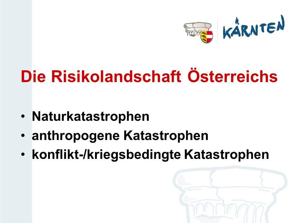 Die Risikolandschaft Österreichs