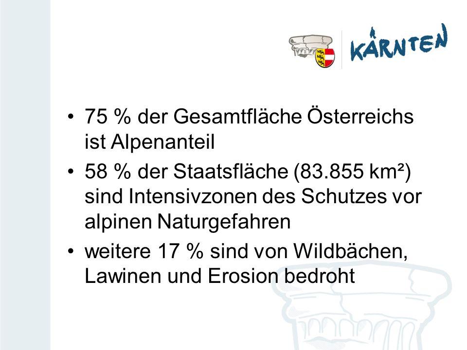 75 % der Gesamtfläche Österreichs ist Alpenanteil