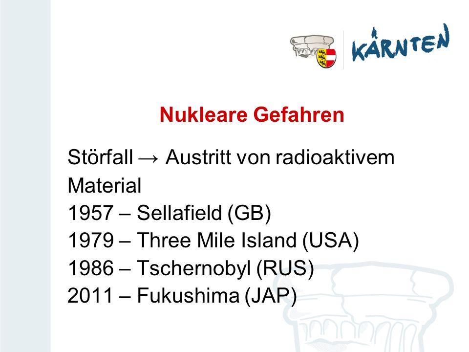Nukleare GefahrenStörfall → Austritt von radioaktivem. Material. 1957 – Sellafield (GB) 1979 – Three Mile Island (USA)