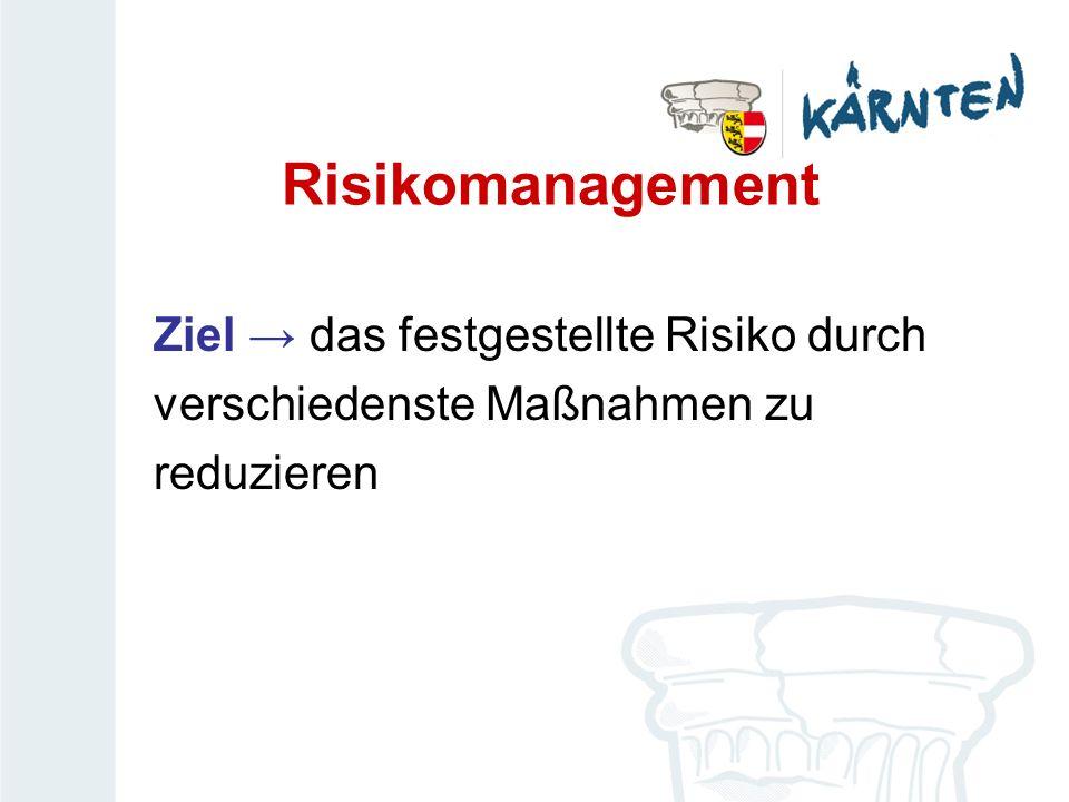 Risikomanagement Ziel → das festgestellte Risiko durch