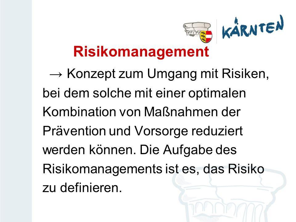 → Konzept zum Umgang mit Risiken,