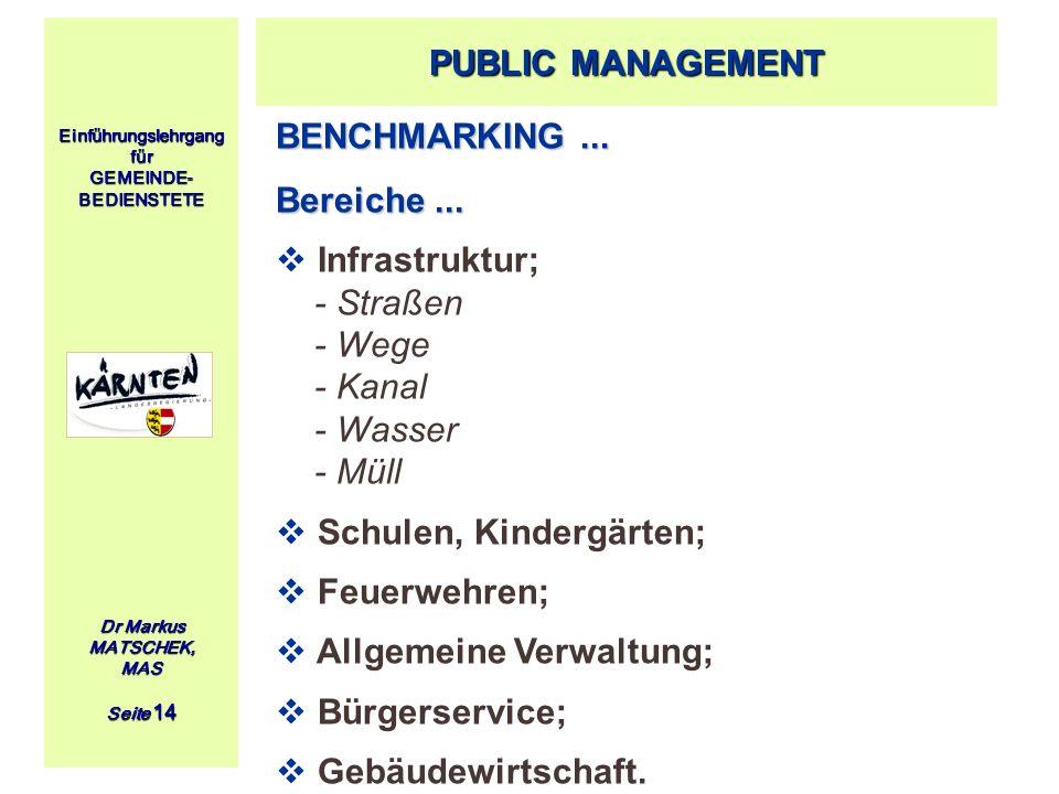 Schulen, Kindergärten; Feuerwehren; Allgemeine Verwaltung;