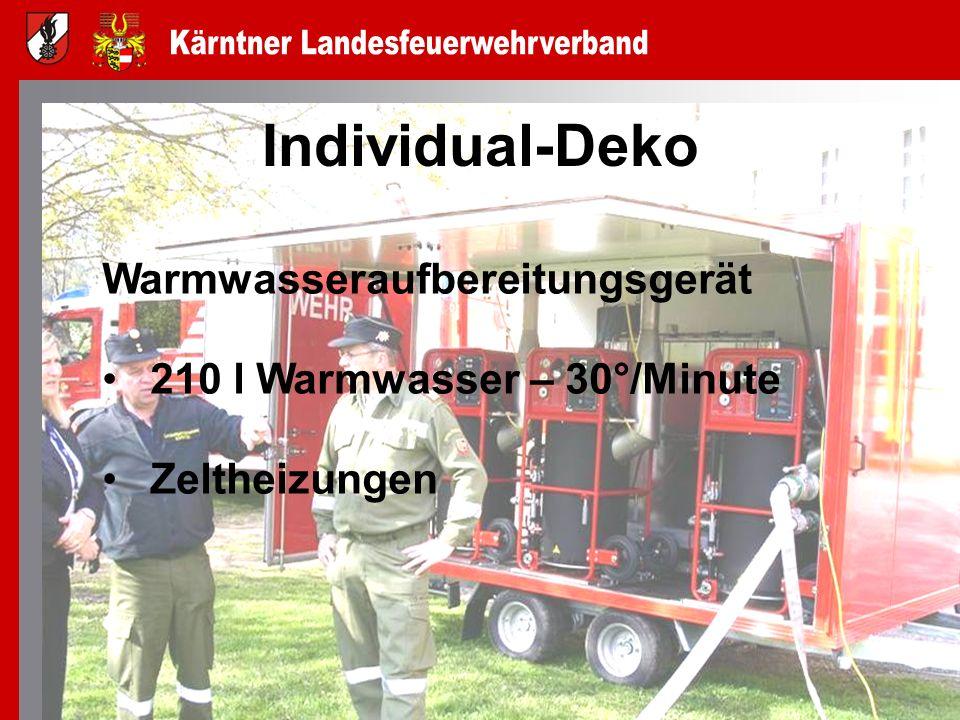 Individual-Deko Warmwasseraufbereitungsgerät