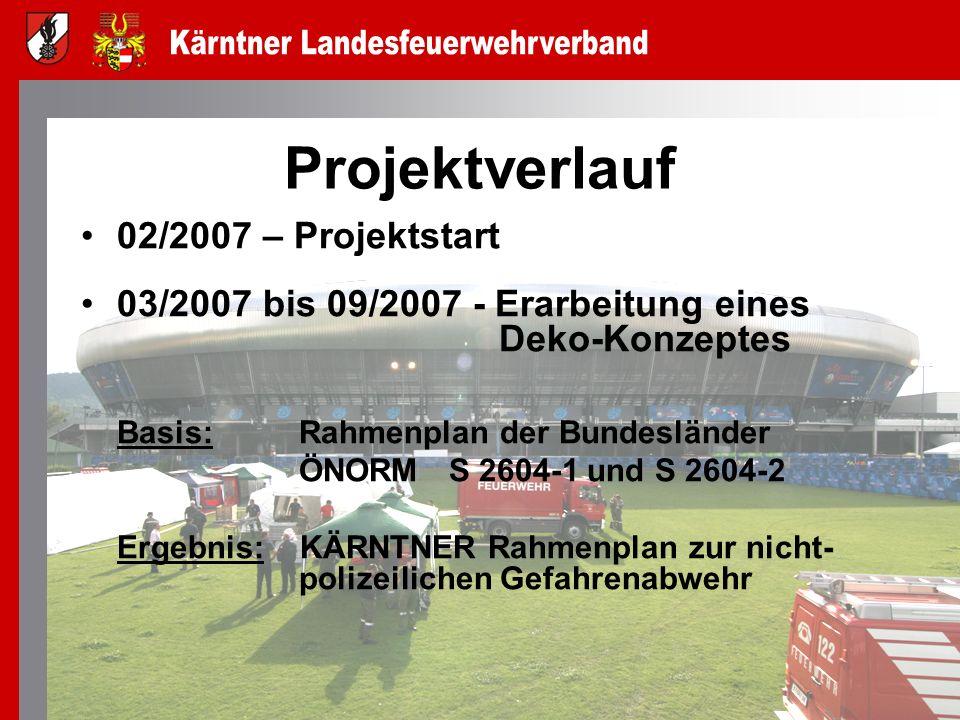Projektverlauf 02/2007 – Projektstart