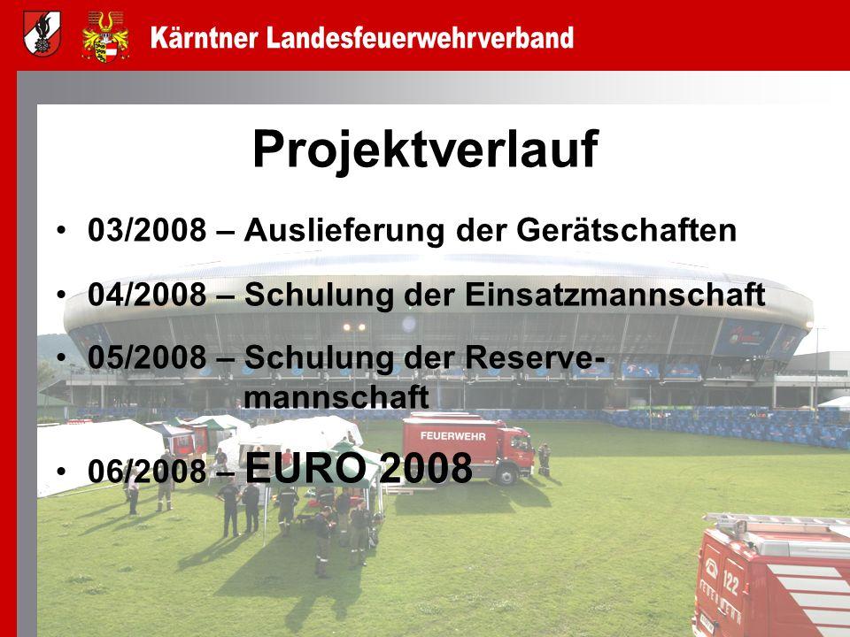 Projektverlauf 03/2008 – Auslieferung der Gerätschaften