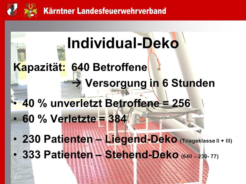 Individual-Deko Kapazität: 640 Betroffene  Versorgung in 6 Stunden