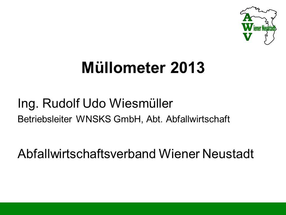 Müllometer 2013 Ing. Rudolf Udo Wiesmüller