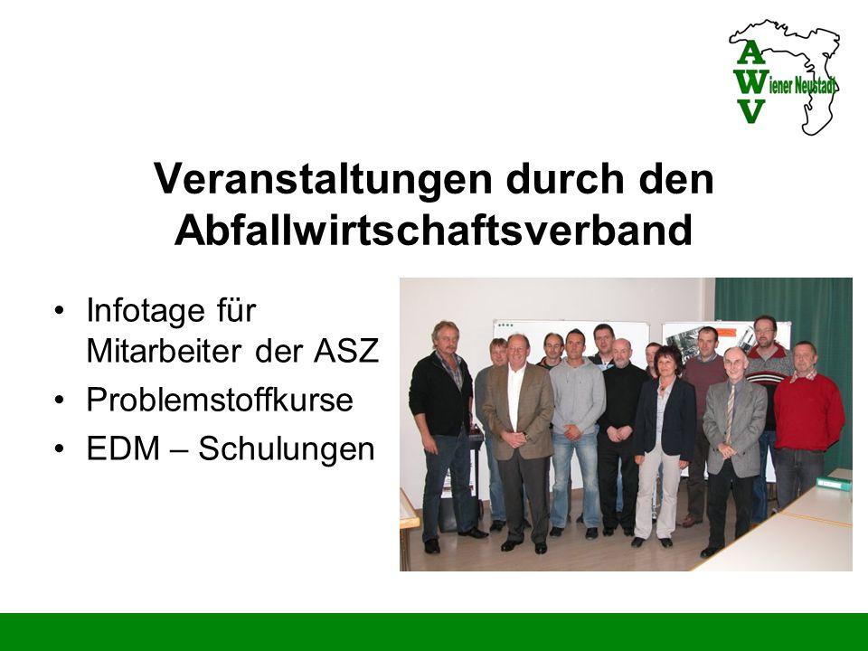 Veranstaltungen durch den Abfallwirtschaftsverband