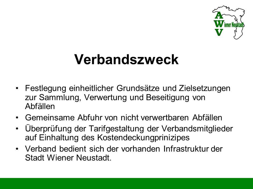 Verbandszweck Festlegung einheitlicher Grundsätze und Zielsetzungen zur Sammlung, Verwertung und Beseitigung von Abfällen.