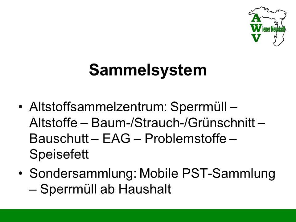 Sammelsystem Altstoffsammelzentrum: Sperrmüll – Altstoffe – Baum-/Strauch-/Grünschnitt – Bauschutt – EAG – Problemstoffe – Speisefett.
