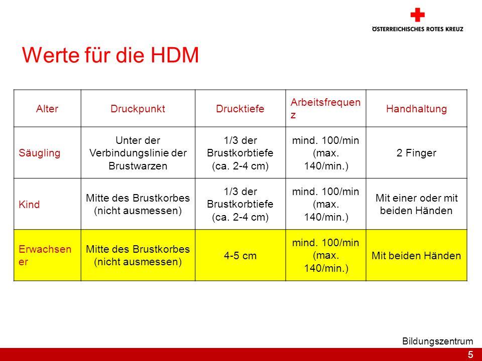 Werte für die HDM Alter Druckpunkt Drucktiefe Arbeitsfrequenz