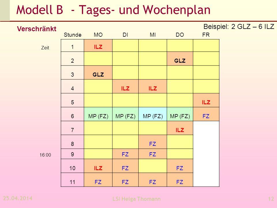 Modell B - Tages- und Wochenplan