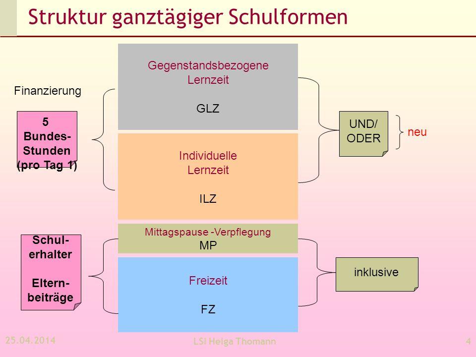 Struktur ganztägiger Schulformen