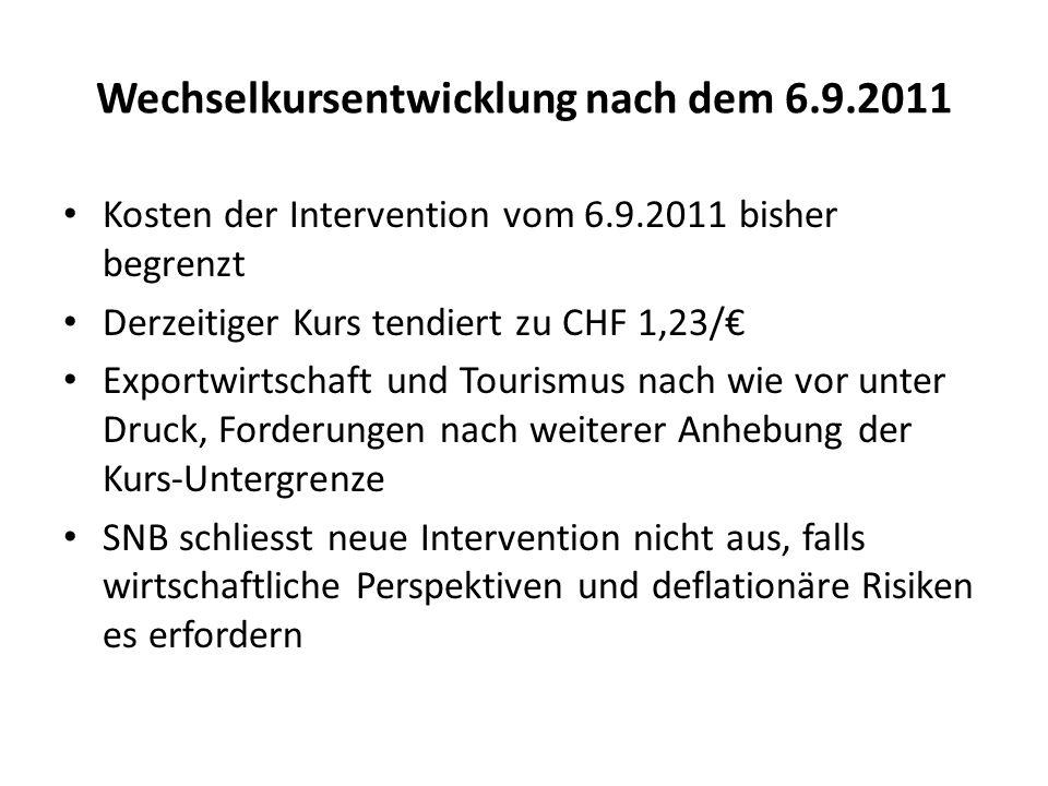 Wechselkursentwicklung nach dem 6.9.2011