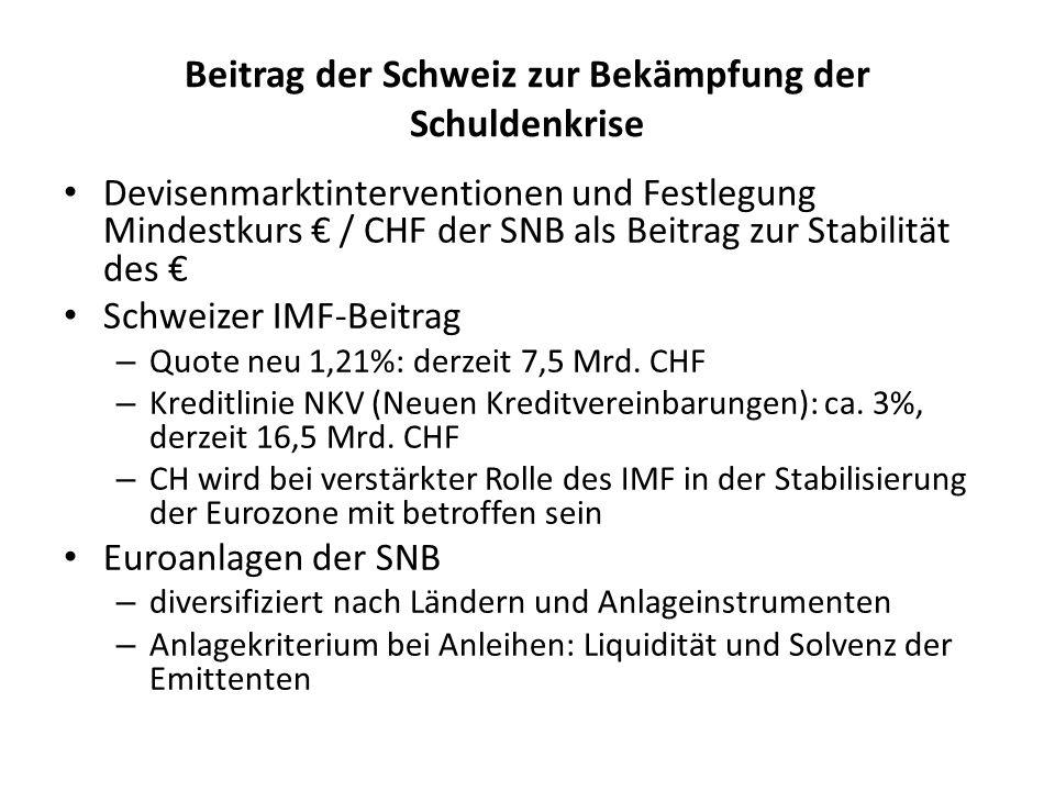 Beitrag der Schweiz zur Bekämpfung der Schuldenkrise