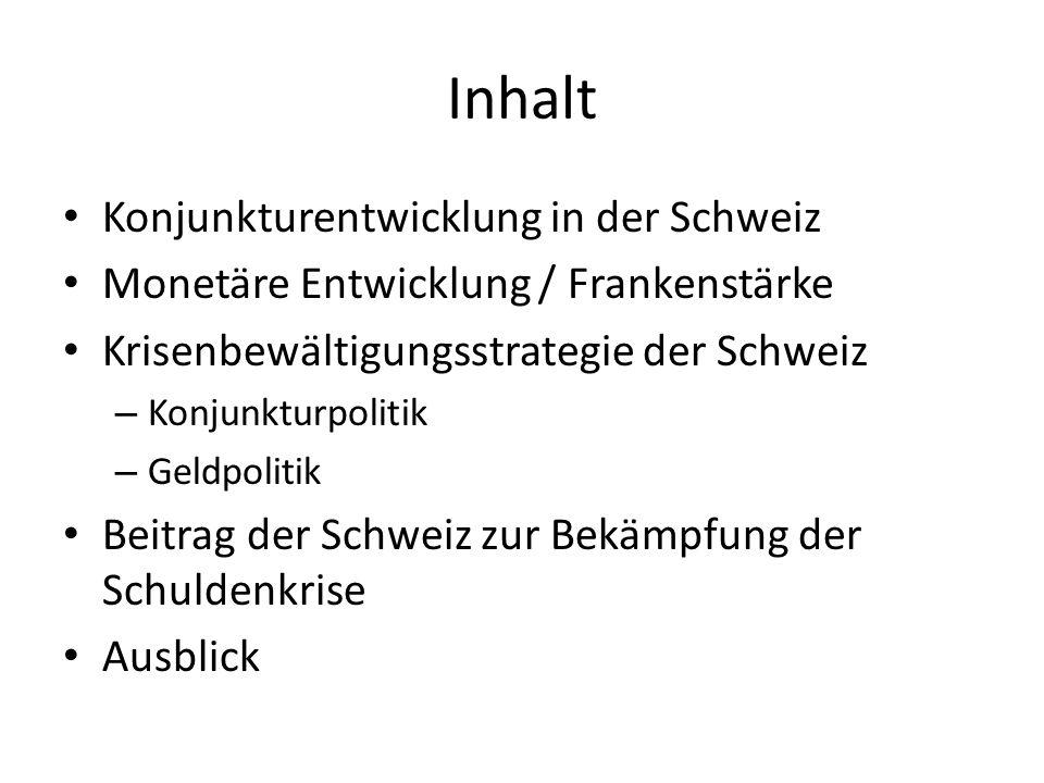 Inhalt Konjunkturentwicklung in der Schweiz