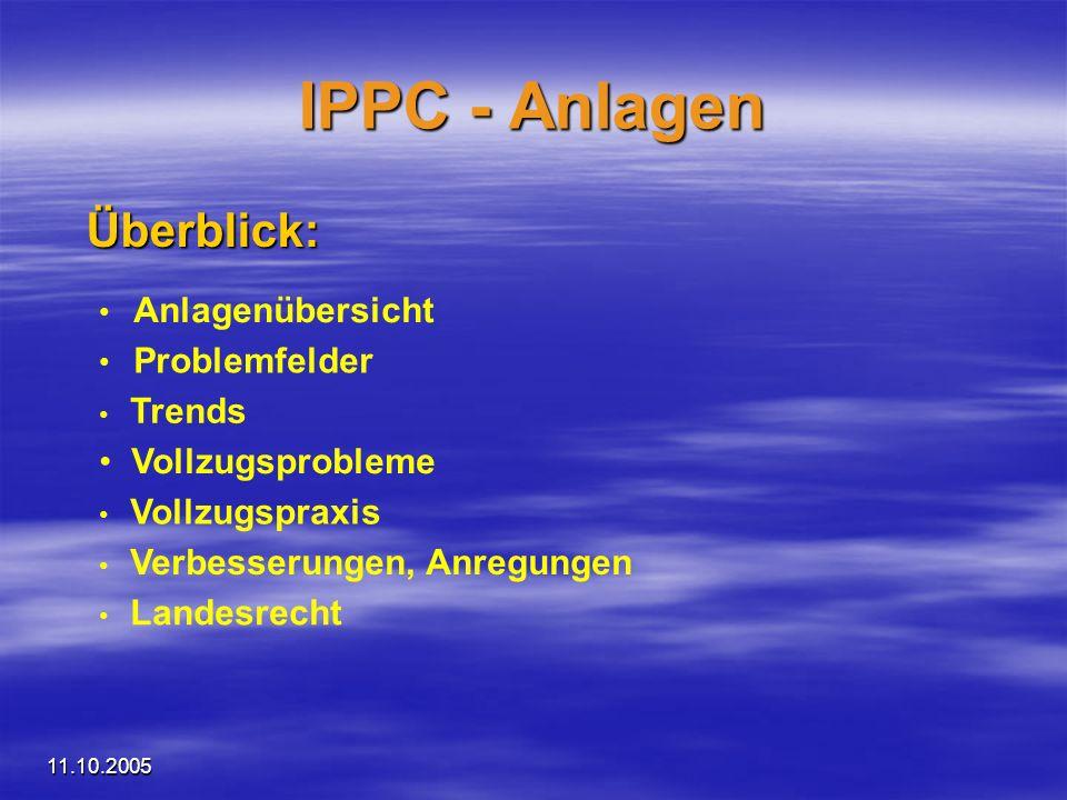 IPPC - Anlagen Überblick: Vollzugsprobleme Anlagenübersicht