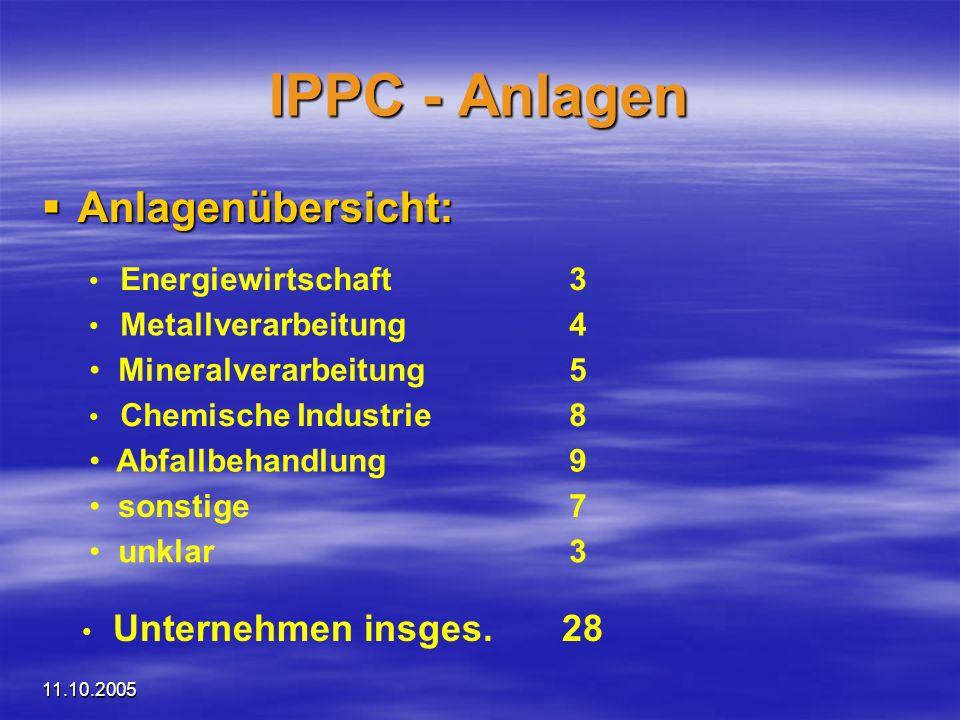 IPPC - Anlagen Anlagenübersicht: Mineralverarbeitung 5