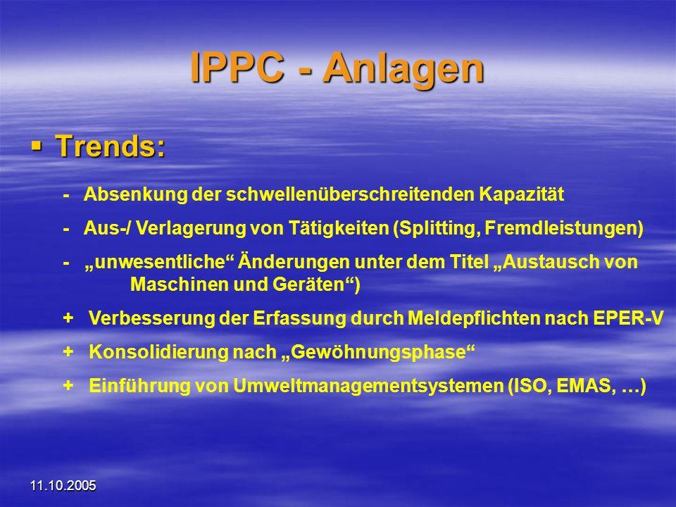 IPPC - Anlagen Trends: - Absenkung der schwellenüberschreitenden Kapazität. - Aus-/ Verlagerung von Tätigkeiten (Splitting, Fremdleistungen)