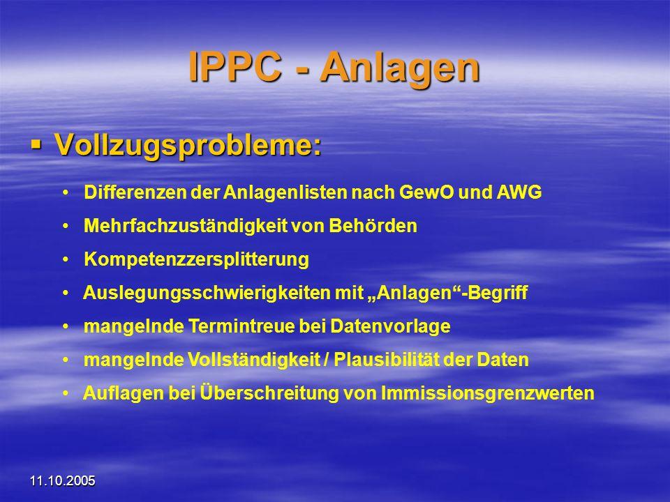 IPPC - Anlagen Vollzugsprobleme: